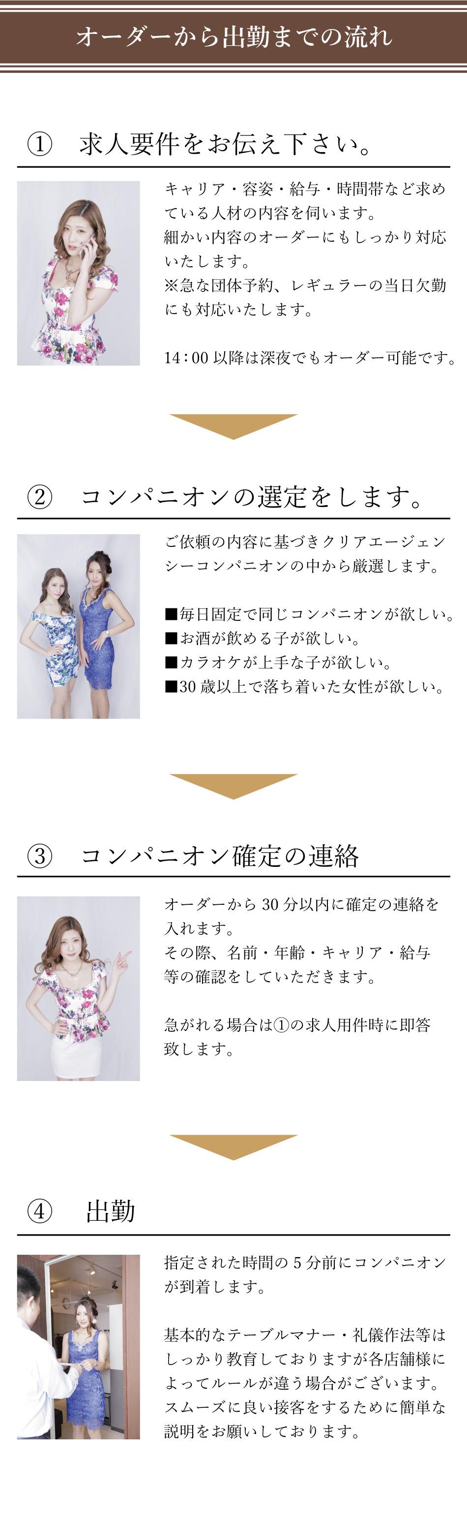 order-4